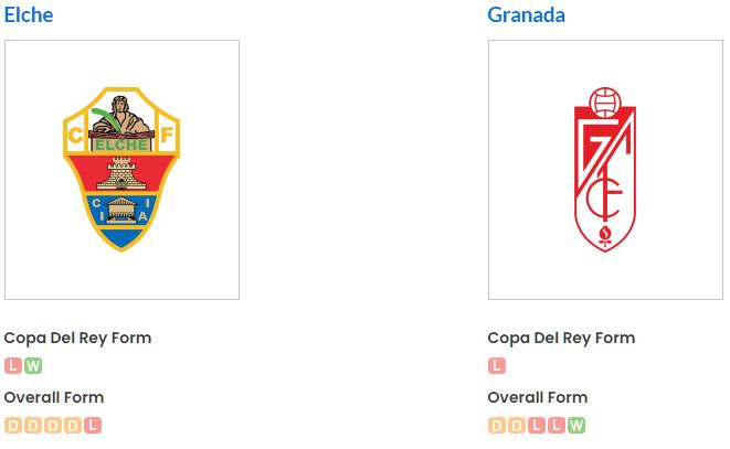 Elche vs Granada betika grand jackpot
