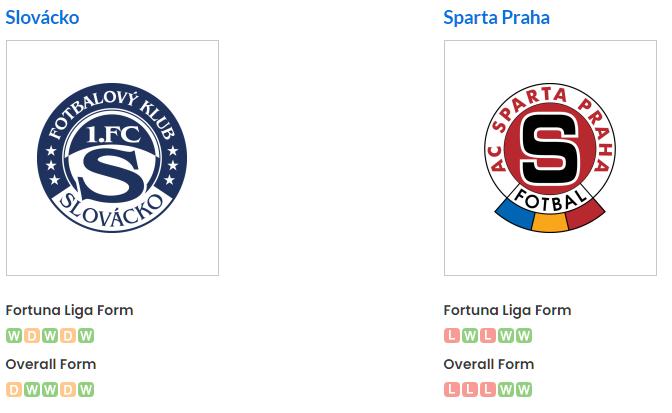 Slovako vs Sparta praha betika grand jackpot