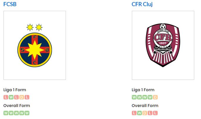 Cfr Cluj vs Fcsb betika grand jackpot