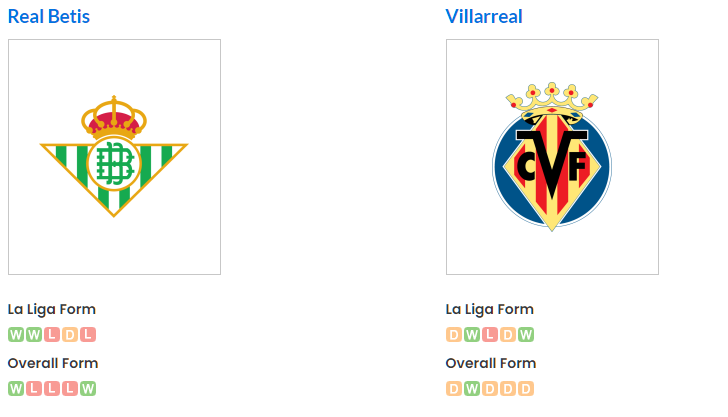 Real betis vs Villareal betika grand jackpot