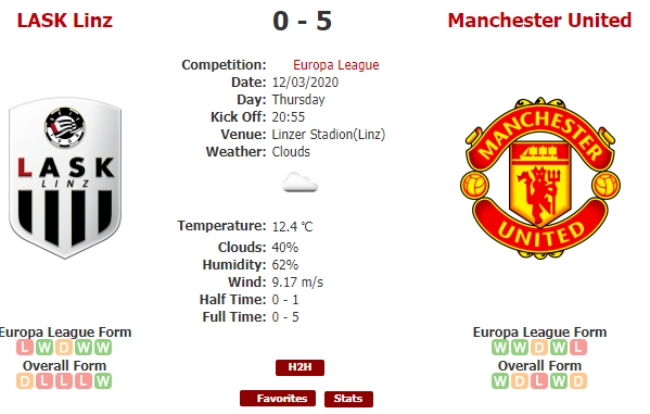 Manchester United vs.LASK Linz betpawa jackpot prediction