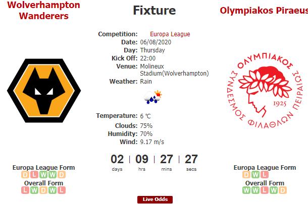 Wolverhampton Wanderers vs.Olympiakos betpawa prediction