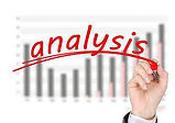 Construction market analysis