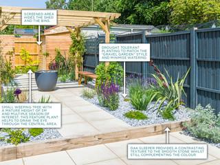 Cultivate Gardens — design rationales3.jpg