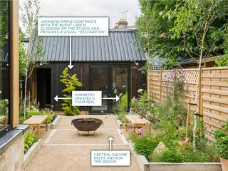 Cultivate Gardens — design rationales6.jpg