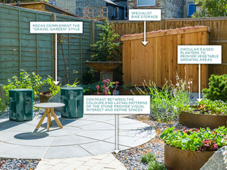 Cultivate Gardens — design rationales.jpg