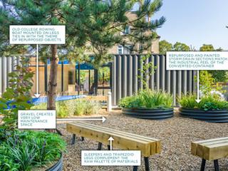 Cultivate Gardens — design rationales7.jpg