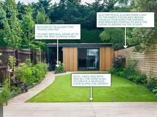 Cultivate Gardens — design rationales2.jpg