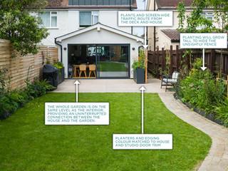 Cultivate Gardens — design rationales4.jpg