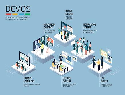 higher-ed-DEV-OS-application-network-102
