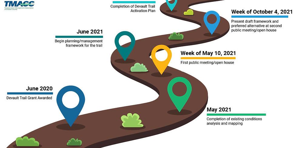 Devault Trail Activation Plan Open House