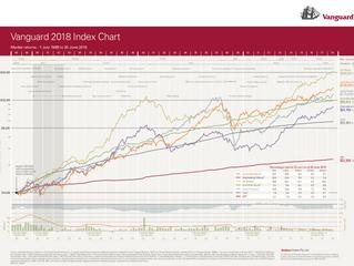 Smart.Happy.Money 19:                    Making sense of volatile markets.