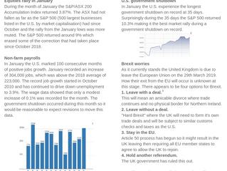 Market Report February 2019