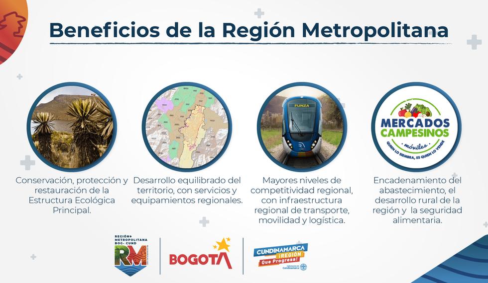 Beneficios de la Región Metropolitana