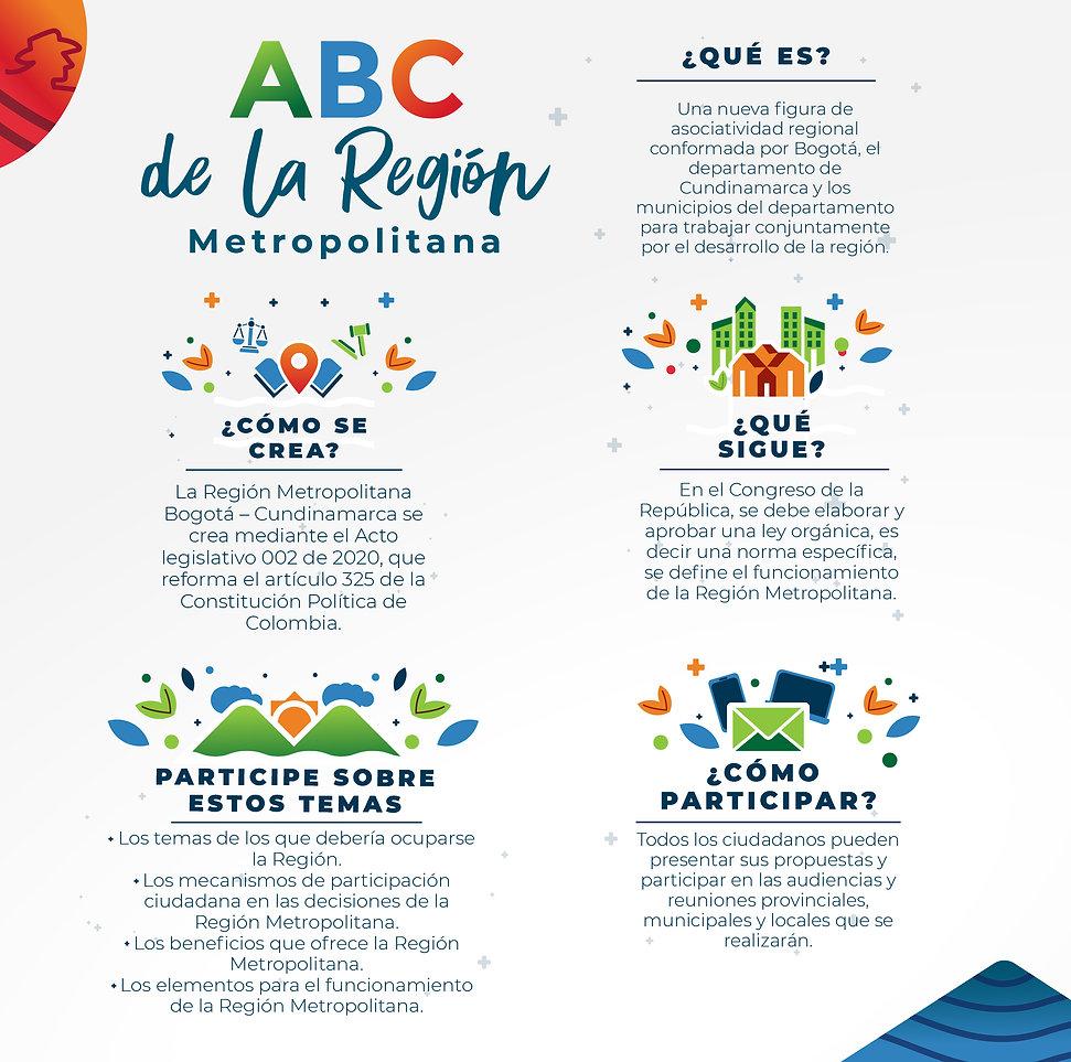 ABC REGION METROPOLITANA FIN-19.jpg