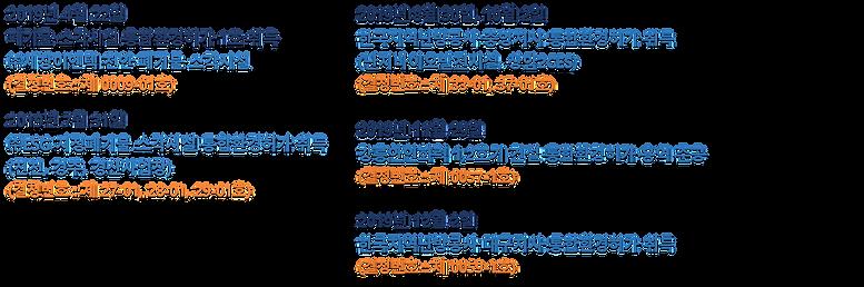 통합환경허가 취득 알림(19.12.16).png