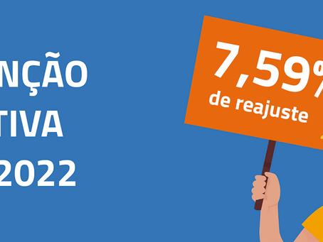 TRABALHADORES DA CONSTRUÇÃO CIVIL DE SP TERÃO REAJUSTE SALARIAL DE 7,59%