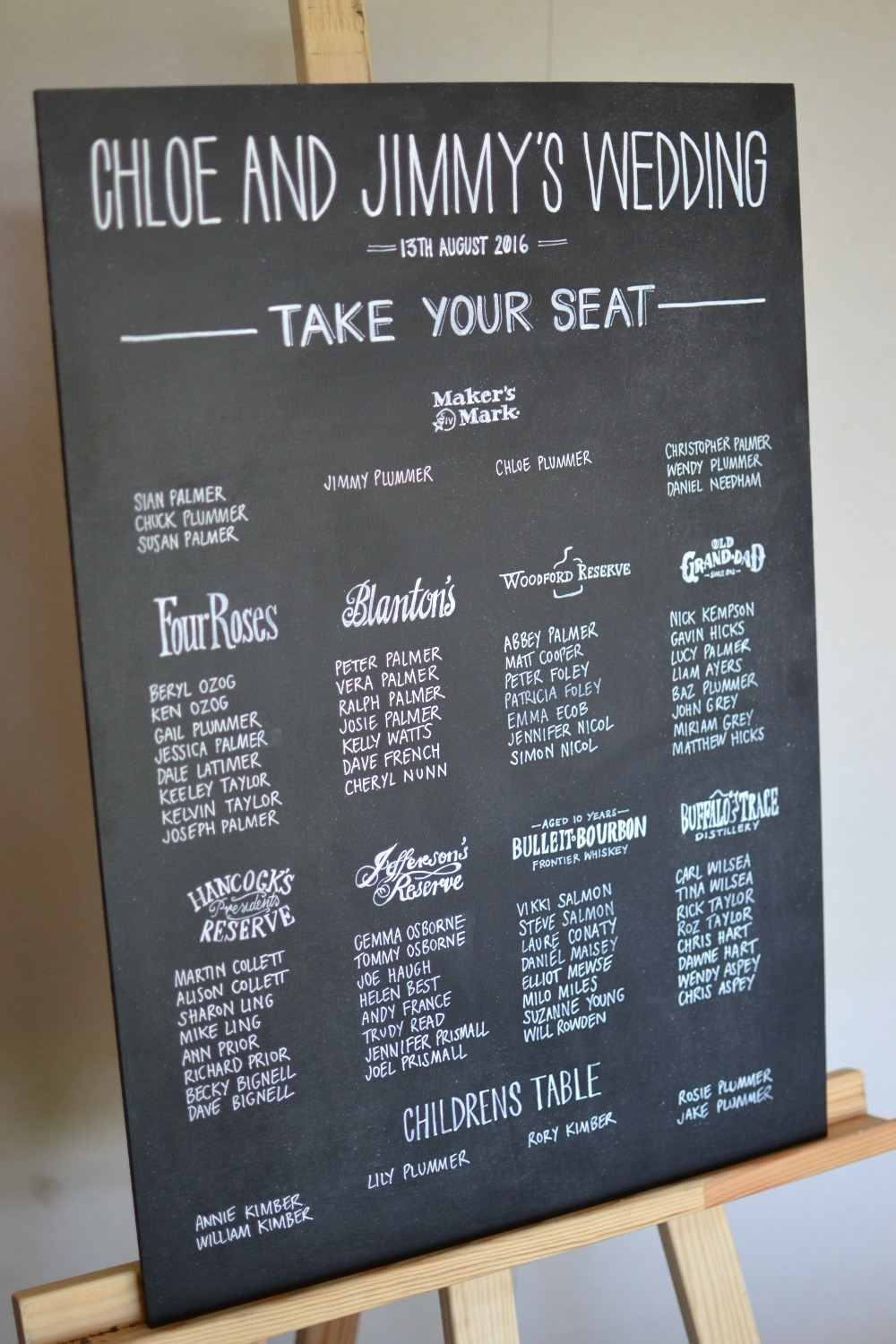 Chloe & Jimmy Chalkboard Table Plan - August 2016 (1)_edited