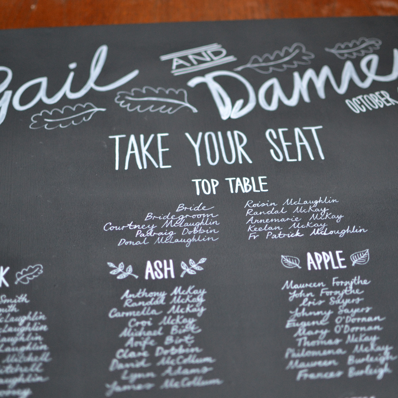 Table numbers and plan - Damien and Gail (15)