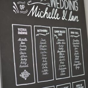 Chalkboard table plan: Michelle & Ian - August 2015