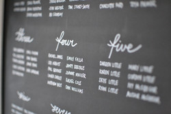 Detail of Chalkboard Table Plan