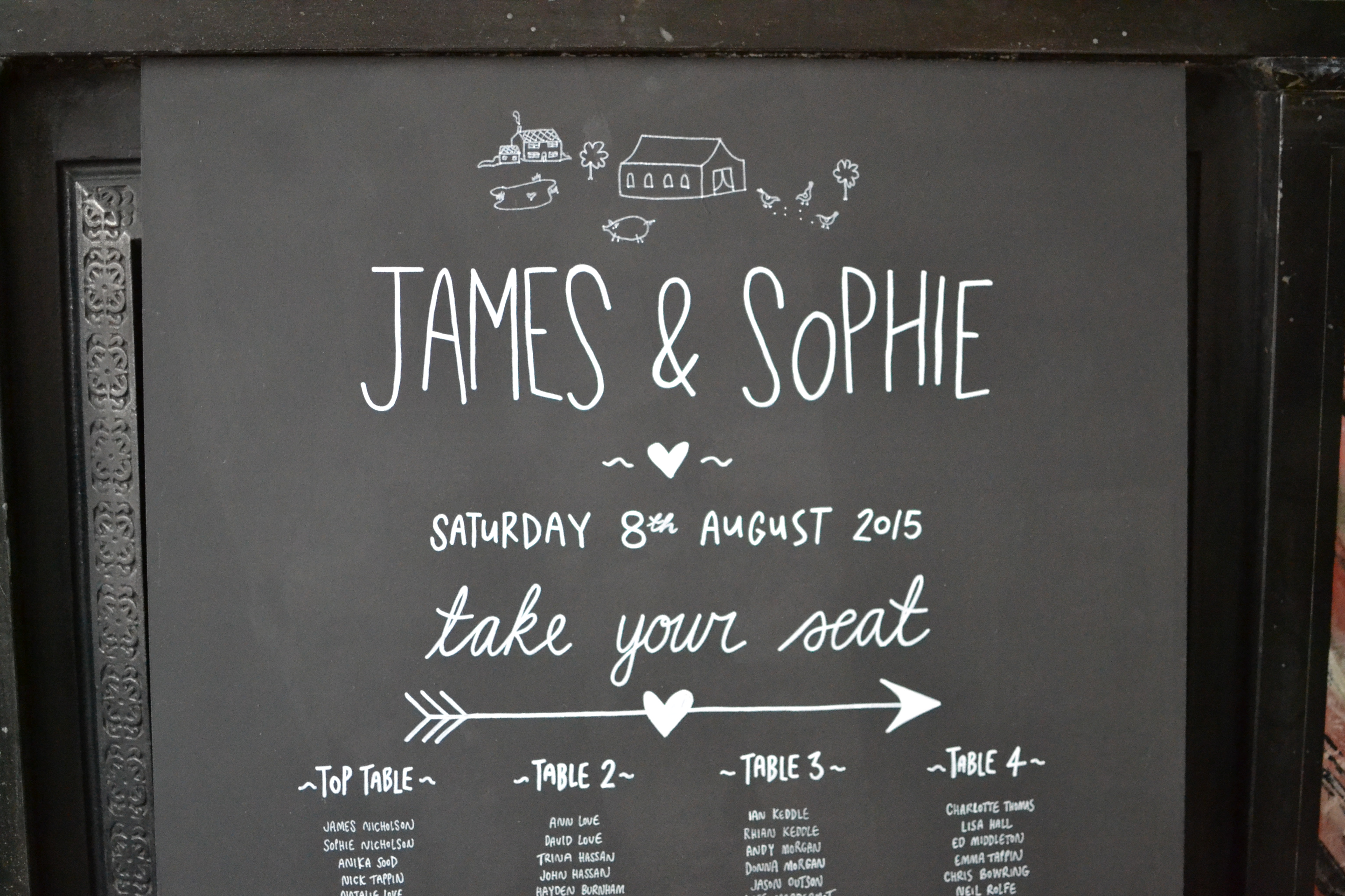 Detail of Wedding Seating Plan
