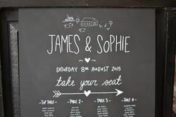 Detail of Wedding Seating Plan
