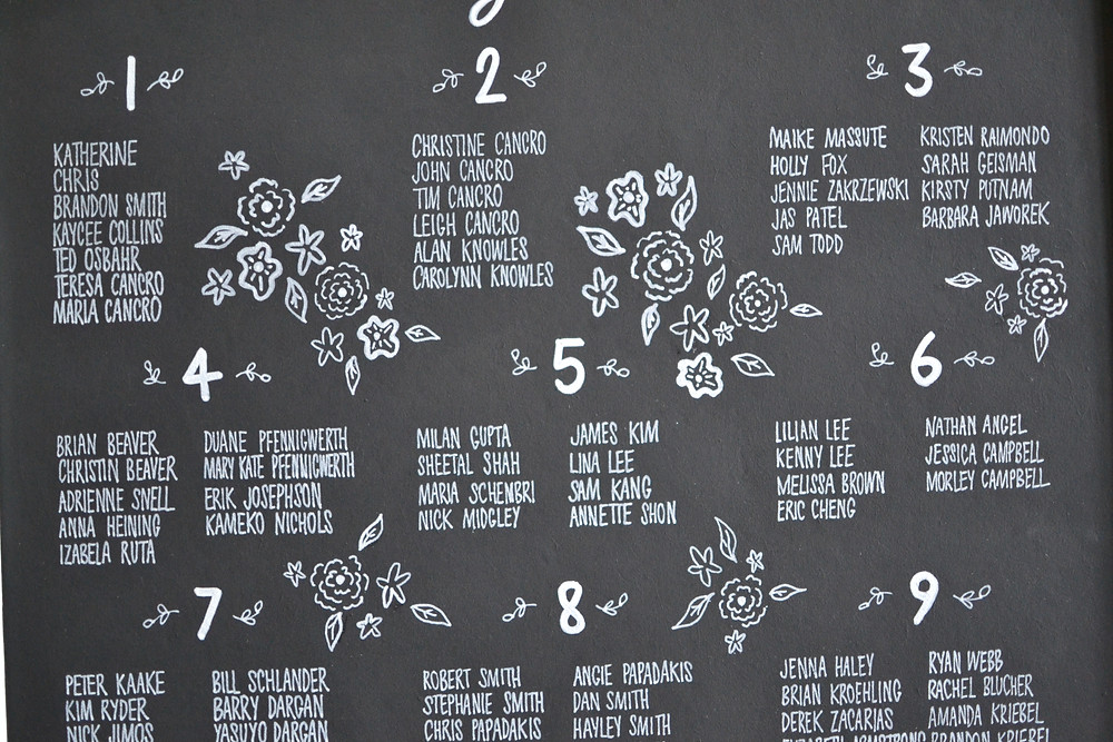 Framed chalkboard table plan detail sign