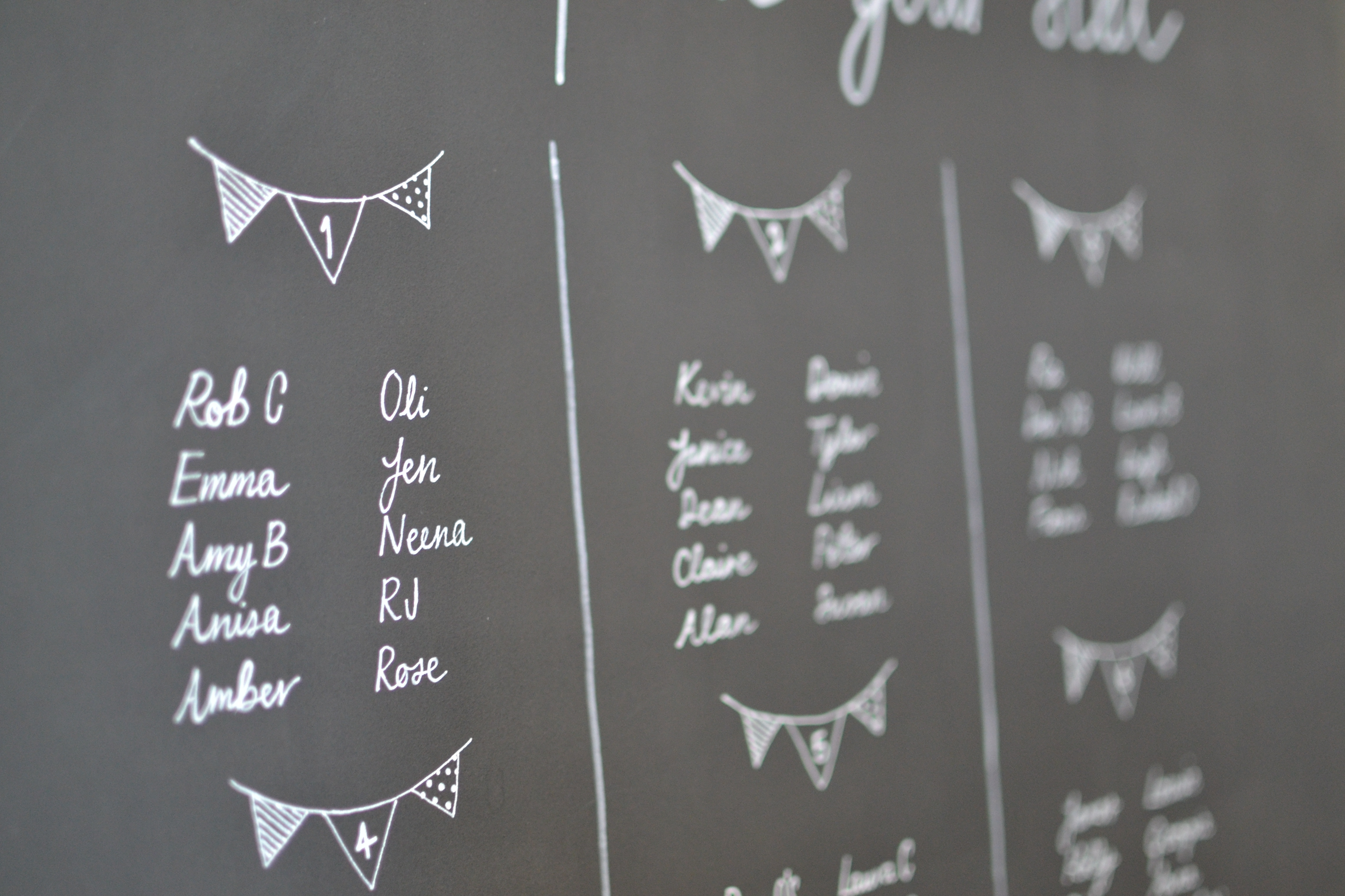 Detail of Chalkboard Table Plan
