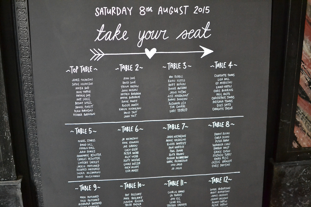 Chalkboard table plan sign
