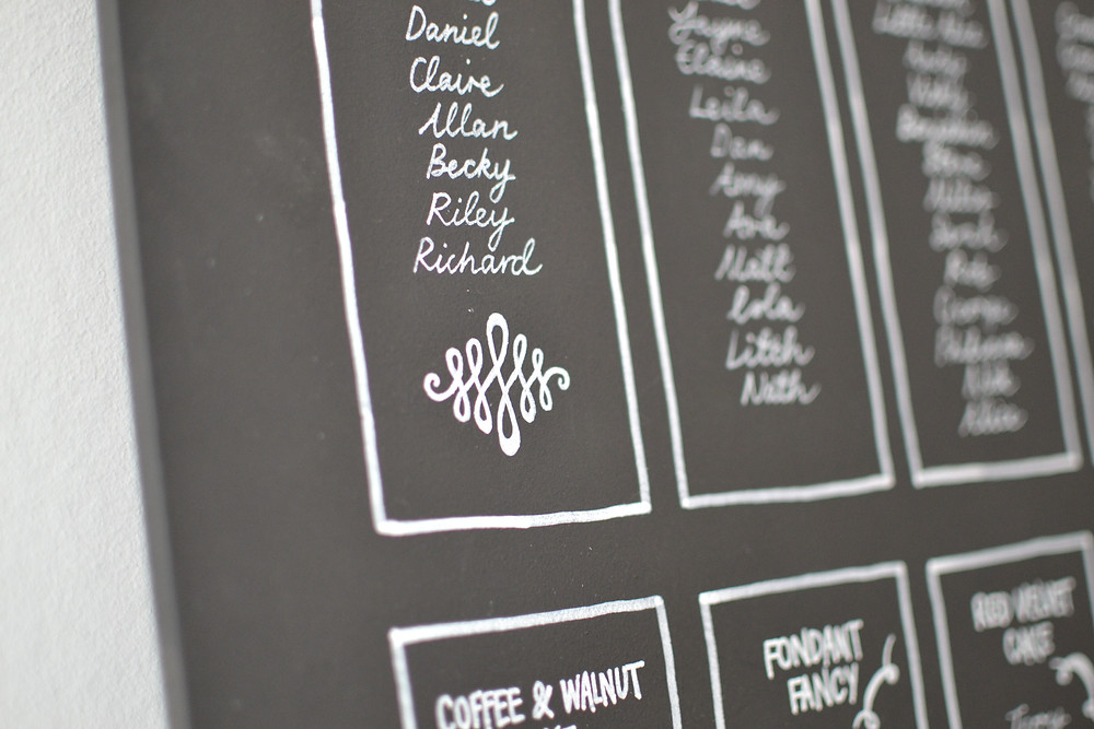 Chalkboard table plan detail