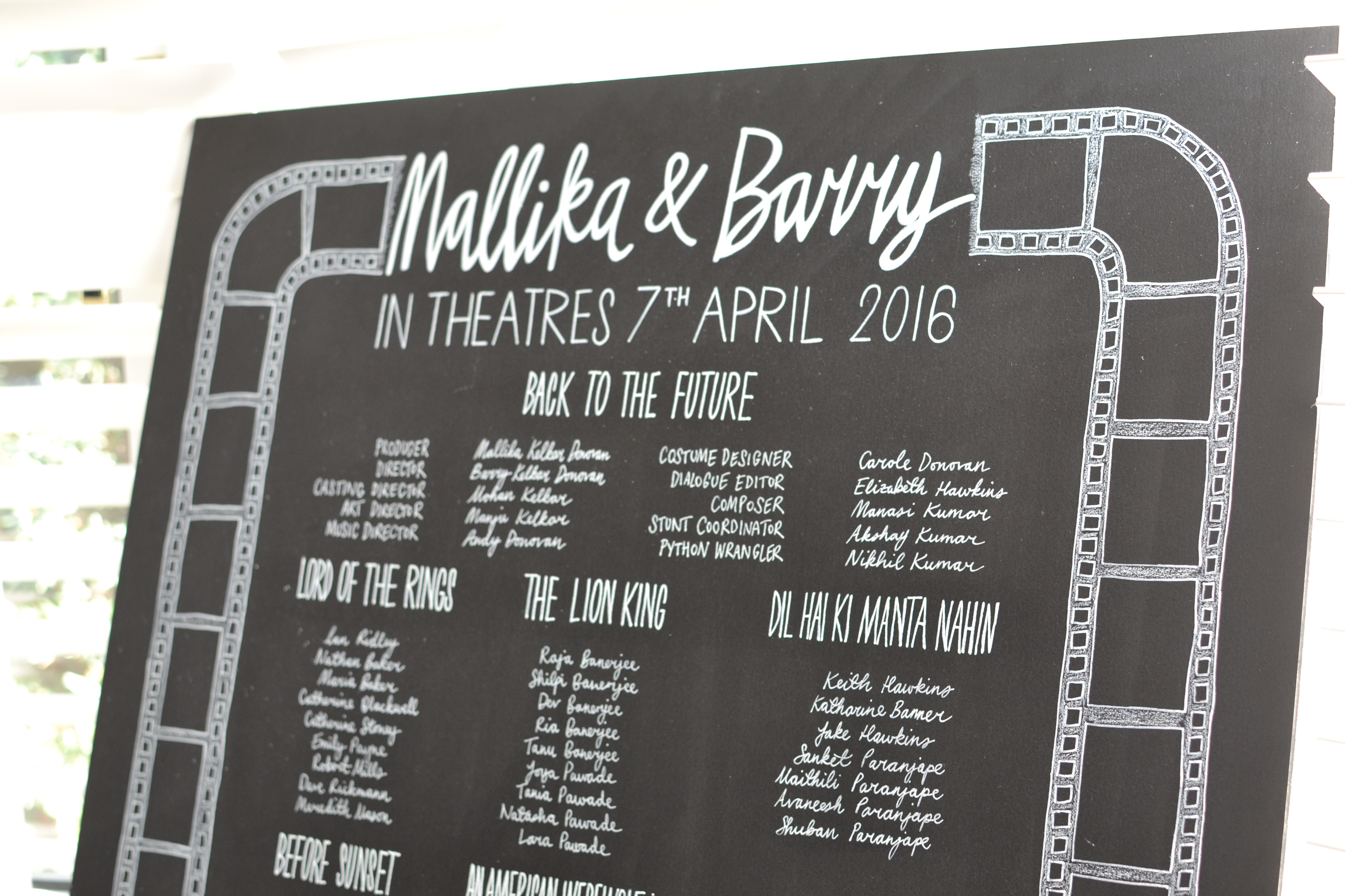 Mallika & Barry - Wedding table plan - April 2016 (12)