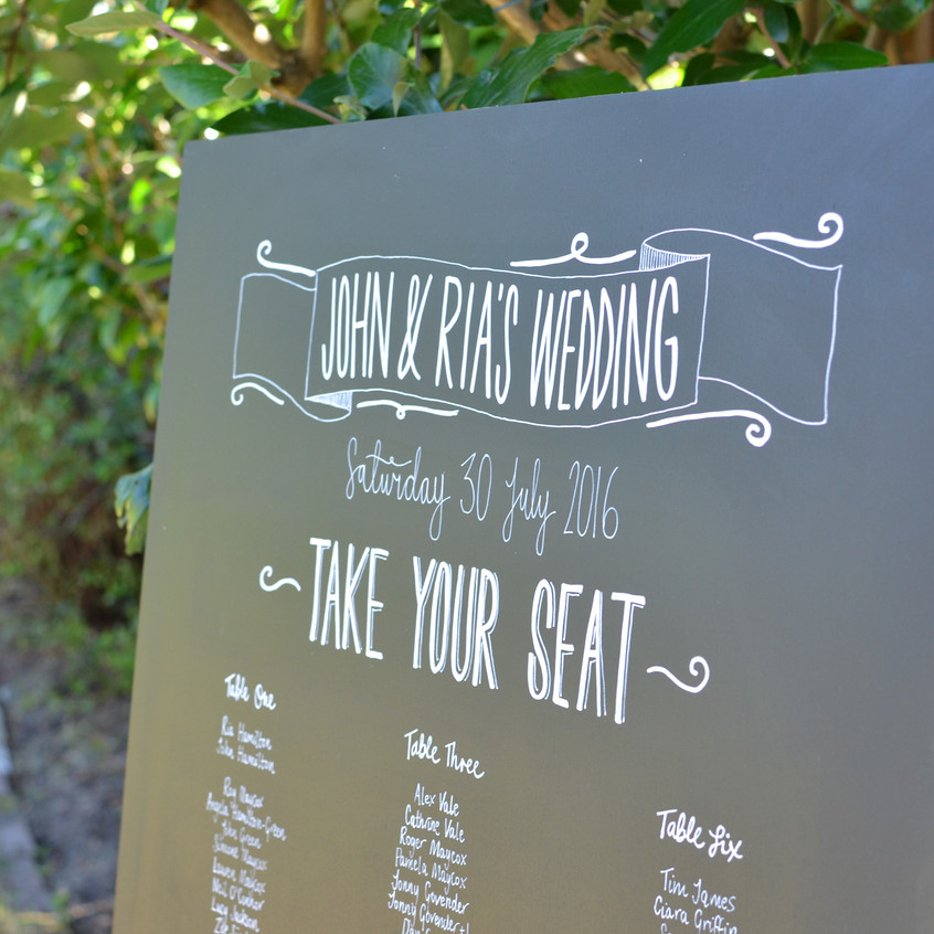 John & Ria Wedding Chalkboards - July 2016 (3)