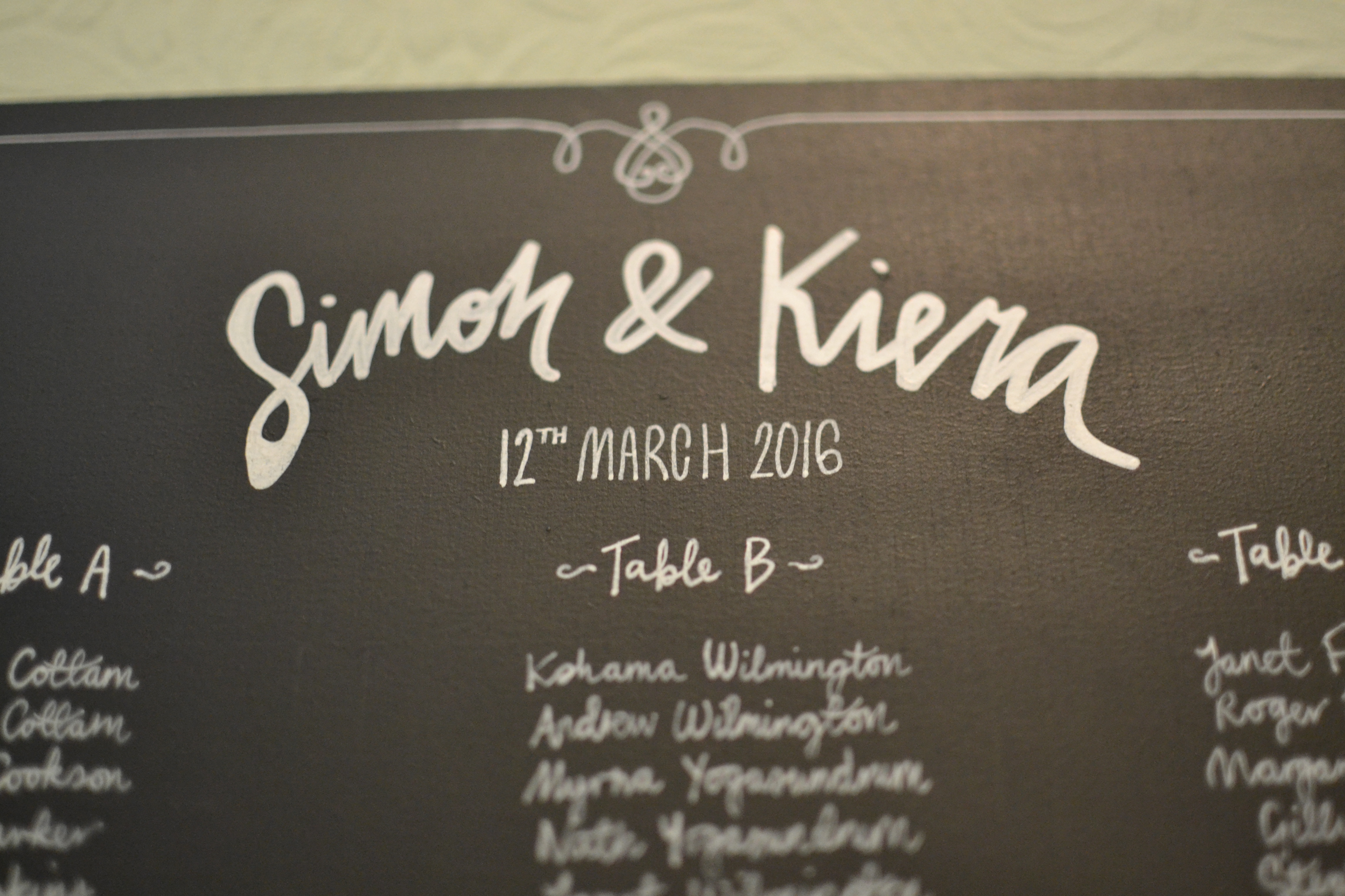 Simon & Kiera - Wedding Table Plan