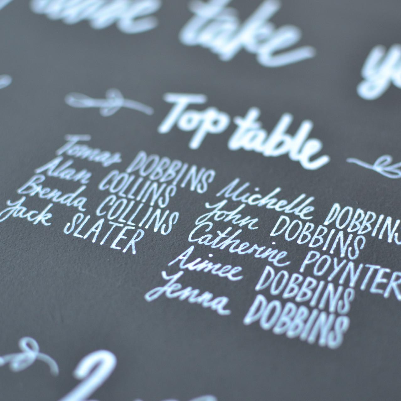 Chalkboard table plan - Michelle and John (15)