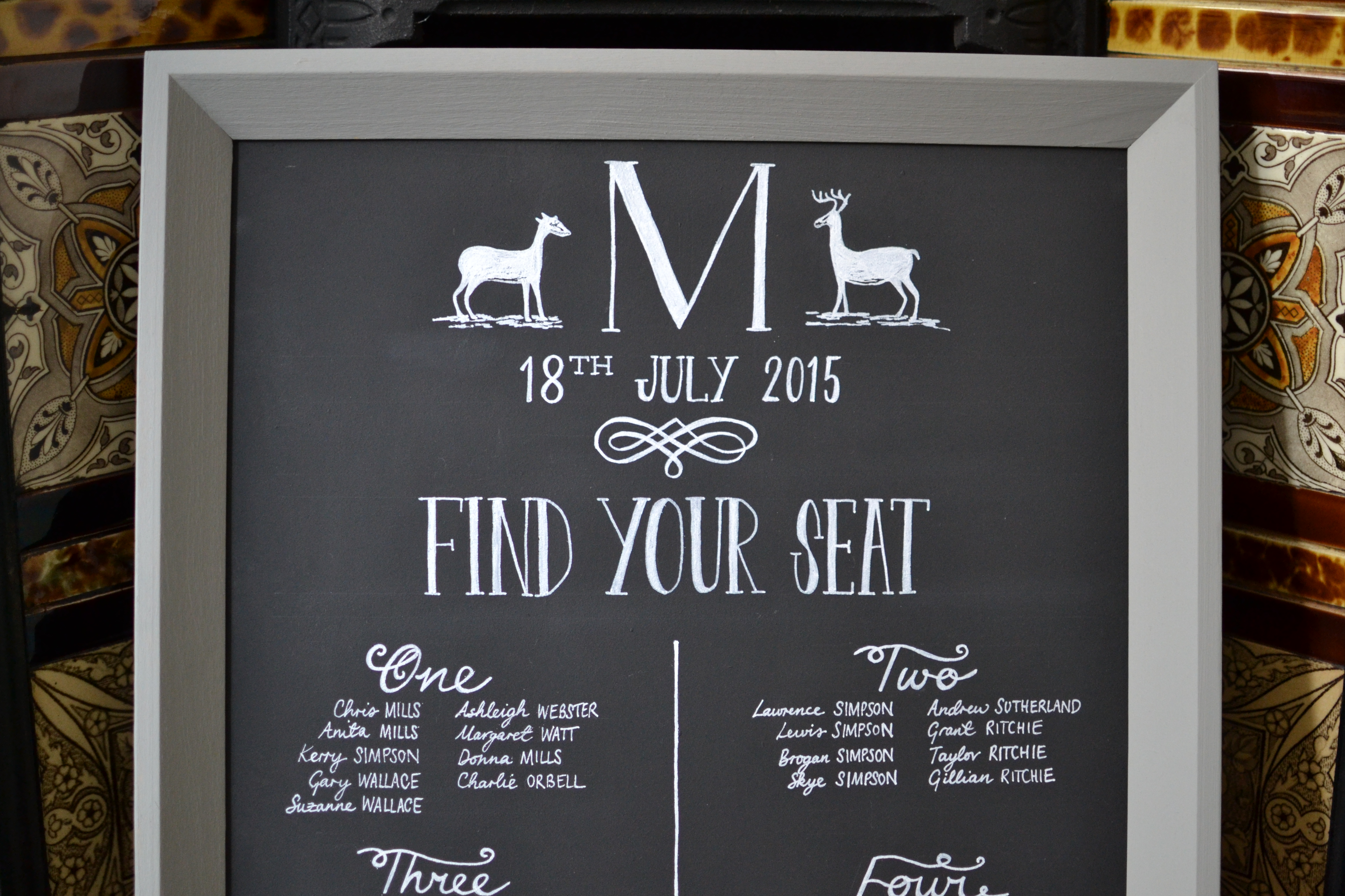 Detail of Framed Wedding Table Plan