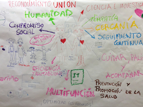 Taller Introducción a la Medicina Familiar y Comunitaria