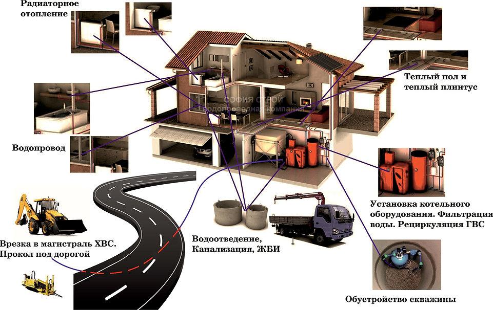 Дом в разрезе коп.jpg