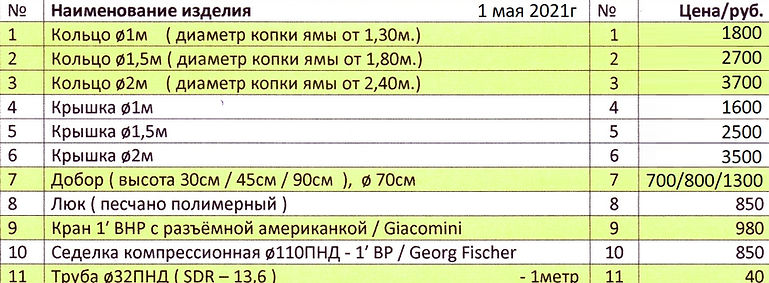 прайс ЖБИ Врезка ХВС 10521.jpg