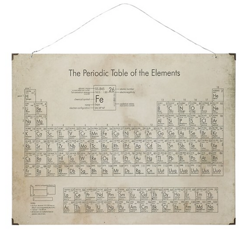 """23-1/2""""L x 18""""H Metal & MDF Wall Decor """"The Periodic Table of the Elements"""""""