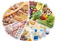 Como-elaborar-una-dieta-balanceada-5.jpg