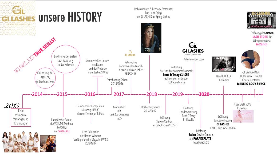 History-GIL.png
