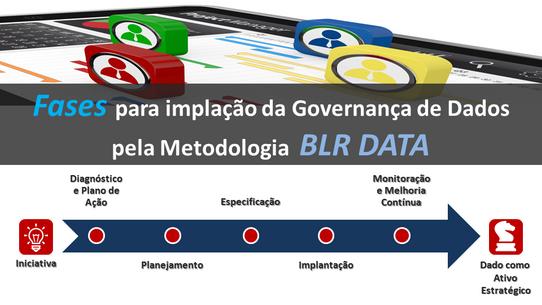 Você conhece a metodologia BLR DATA para implantação da Governança de Dados?
