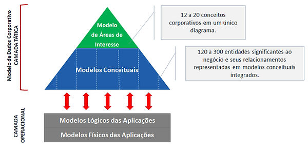 Modelos Corporativos.jpg