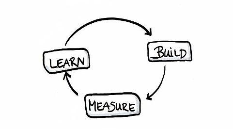 build-measure-learn.jpg