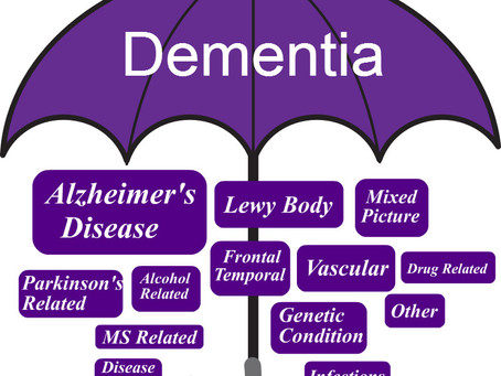 Problem Solved: Dementia and Alzheimer's