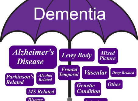 Problem Solved:Dementia and Alzheimer's