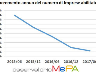 MePA: è aumentato il vostro fatturato verso la PA?