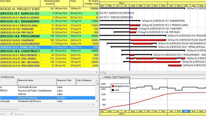Parte 02 – Não utilização do cronograma como ferramenta de análise.