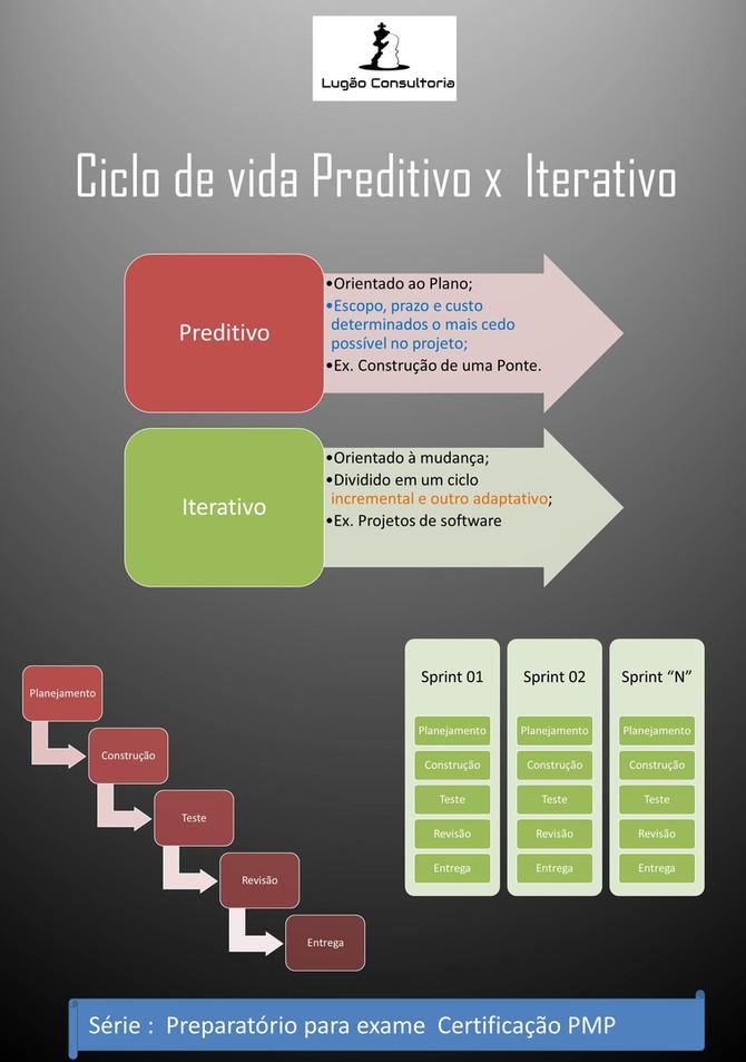 Ciclo de vida Preditivo x Iterativo